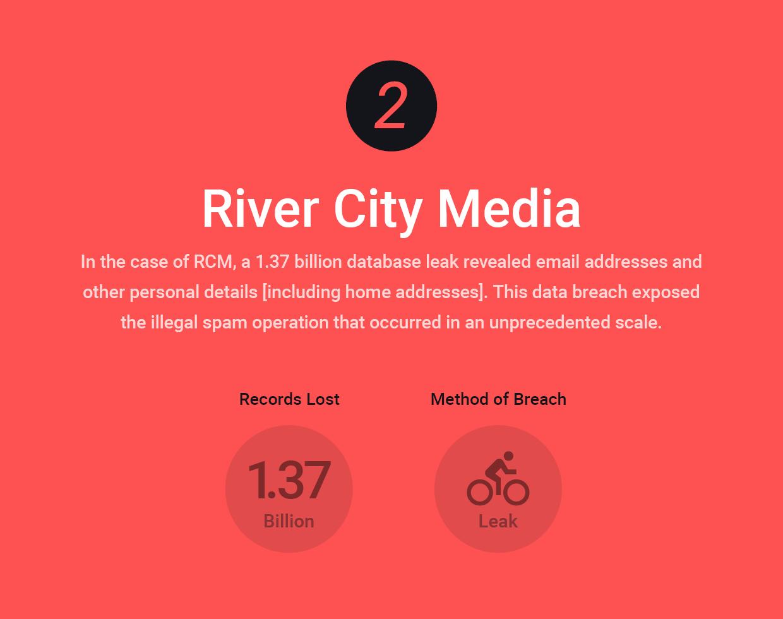 biggest data breaches - RCM