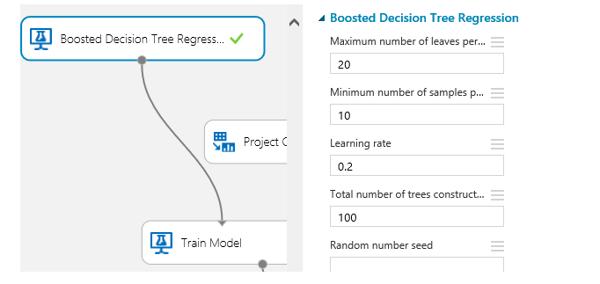 Predictive Data Analytics Tools (Techniques & Pric