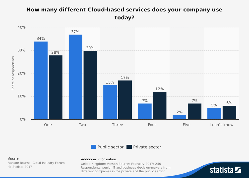 cloud computing services.png