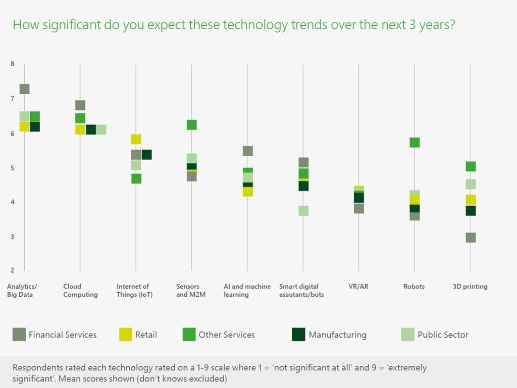 digital-transformation-technologies-1.jpg