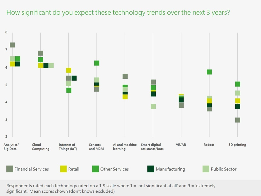 digital-transformation-technologies-2.jpg