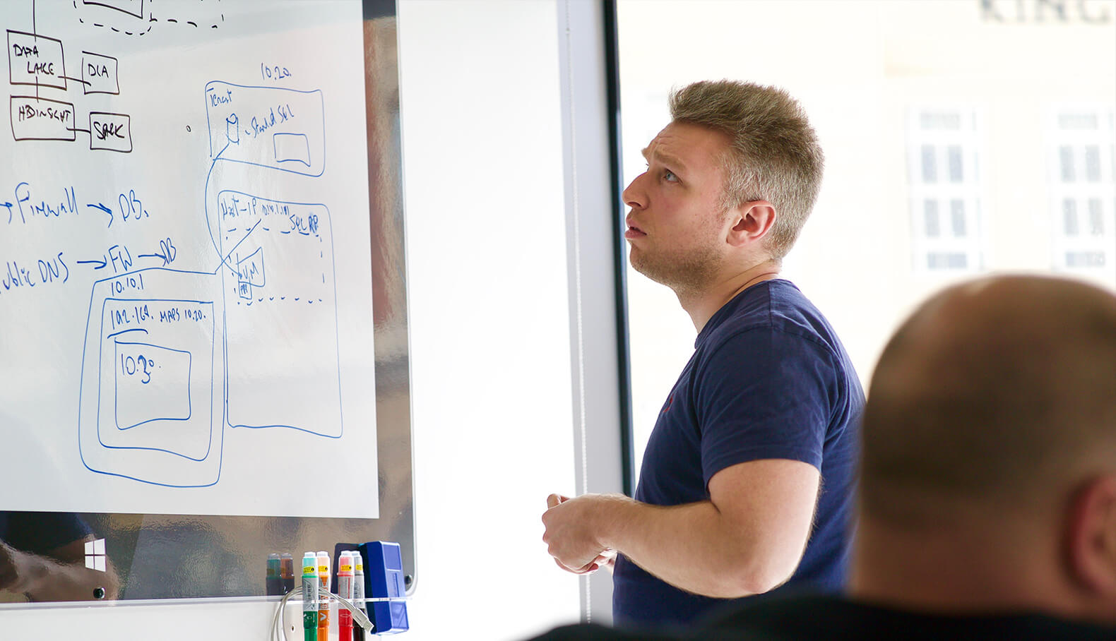 looking at a whiteboard for azure vdi