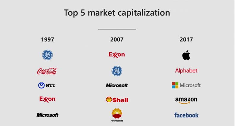 market leaders.png