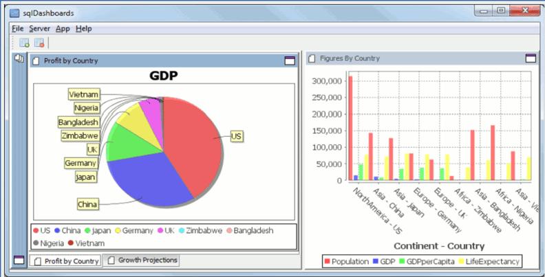 4 IoT Analytics Tools: Achieve Greater Visualisati    - Hewlett